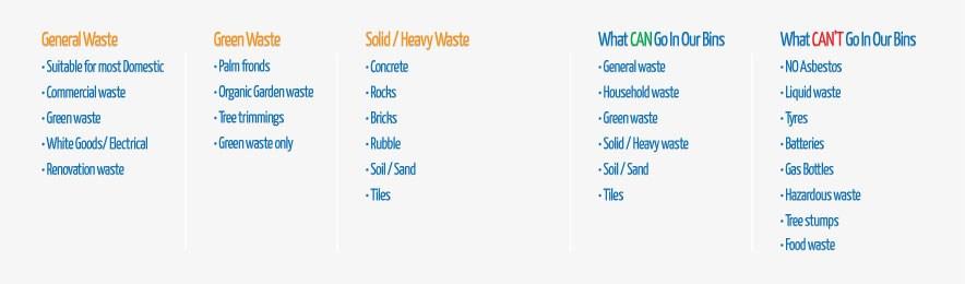 waste-type-tab
